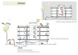 aycm-arcomed-Casas-de-construccion-bioclimatica-01